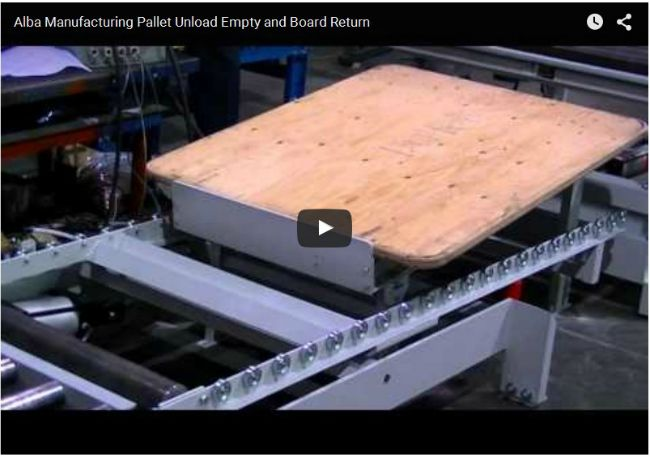 Alba Manufacturing Pallet Unload Empty and Board Return Video