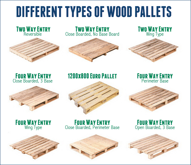 Alba Manufacturing - Wood Pallets