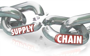 Alba Manufacturing - Supply Chain
